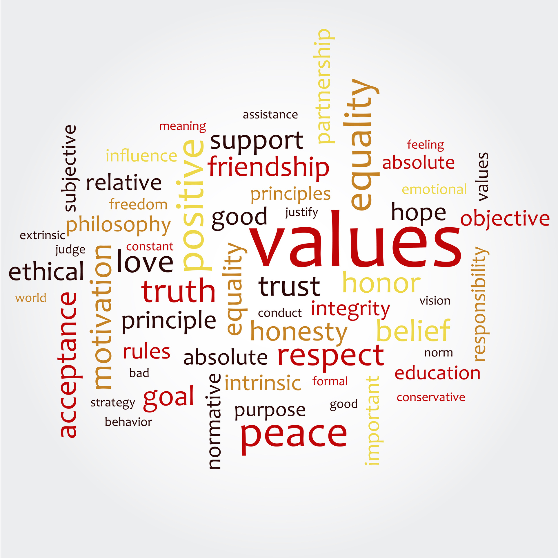 culture and moral values are they What are cultural values than they had been in the past • global platform strategy that uses many common components to produce vehicles that are widely differentiated to meet the.